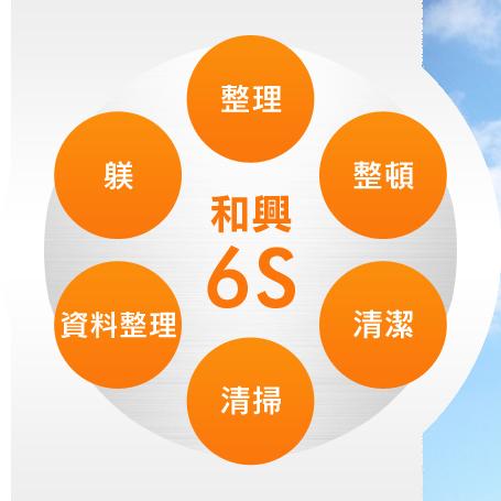 6S(整理・整頓・清潔・清掃・資料整理・躾)